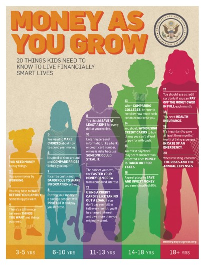 Money as You